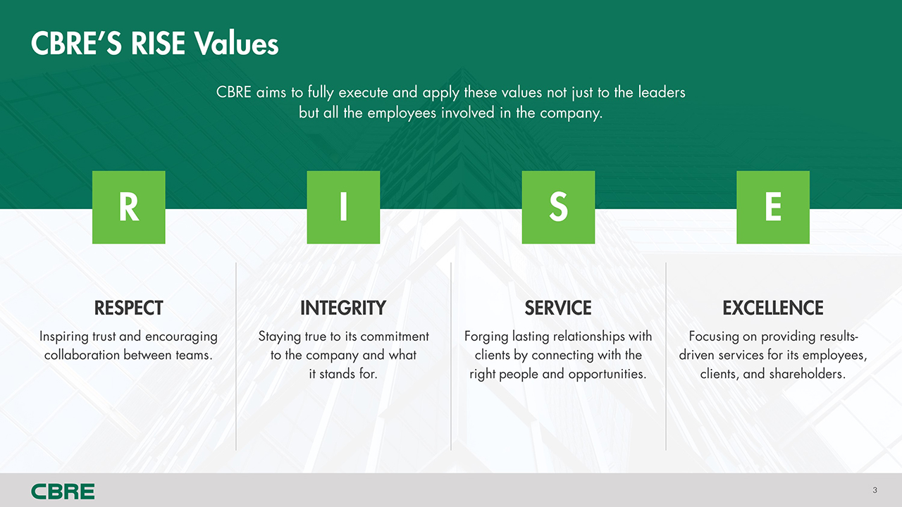 CBRE PowerPoint Presentation Slide Design Examples 3