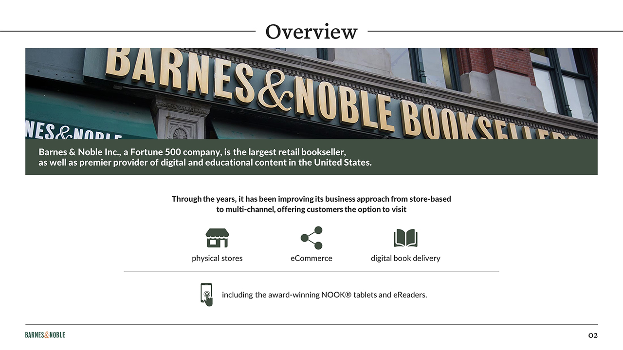Barnes & Noble PowerPoint Presentation Slide Examples 2