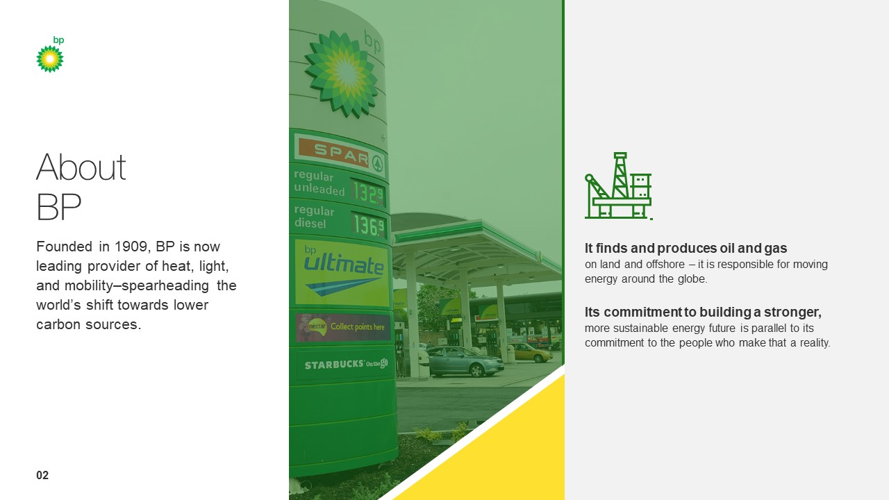 BP PowerPoint Presentation Slide Examples 2
