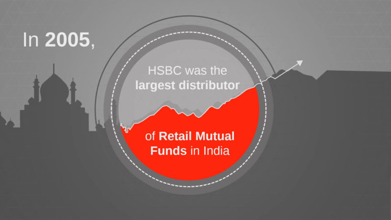HSBC PowerPoint Presentation Slide Examples 6