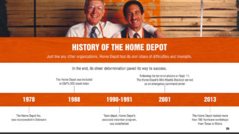 Home Depot PowerPoint Presentation Slide Examples 4