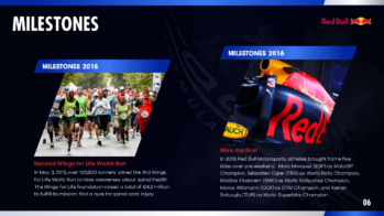 Red Bull PowerPoint Presentation Slide Examples 5