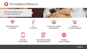 Vodafone PowerPoint Presentation Slide Examples 3
